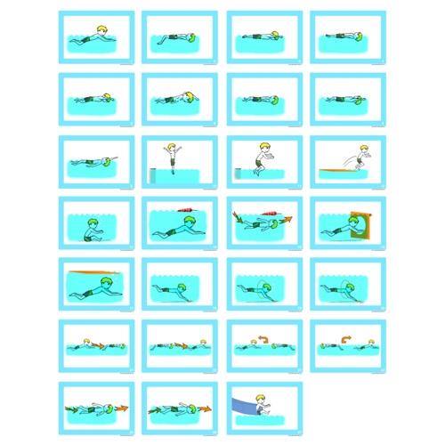 Zwemstuurkaarten ABC pakket